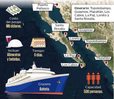 Resultado de imagen de cruceros puerto peñasco