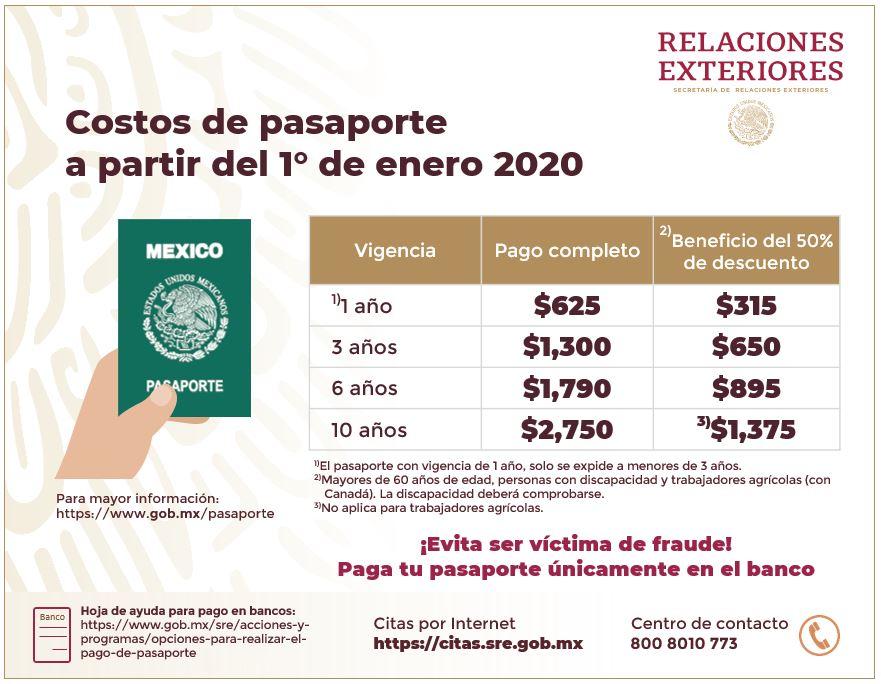Resultado de imagen para pasaporte 2020
