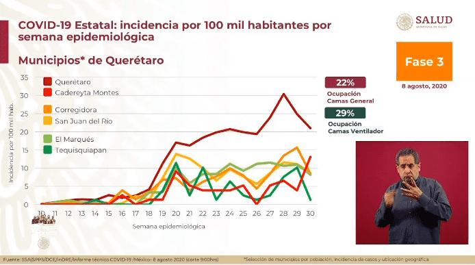52,298 fallecimientos por COVID-19 en México, 480,278 contagiados